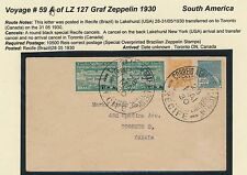 LZ127 ZEPPELIN COVER BRAZIL TO TORONTO, CANADA BS2824