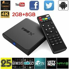Mini T95X Android 6.0 TV Box 2G 16G Amlogic S905X Quad Core 4K 16.1 pre load