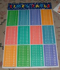 TIMES TABLE EDUCATIONAL   POSTER  AUSSIE MADE 88CM X58CM