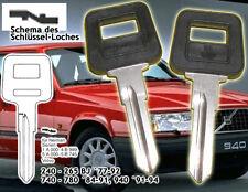 2 Schlüssel-Rohlinge VOLVO 200er, 740-780, 940, NEU, Kunststoff-Kopf  . . . .2b