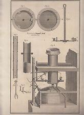 Diderot e D'Alembert, incisione del 1778, caldaia, fuochista, locomotiva