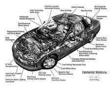 1997 General Motors EV1 Electric Car Photo Poster zub0229-ENEZYN