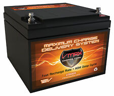VMAX 800S Golf Cart Paradigm The Advantage Comp.12V 28Ah Golf Caddy AGM Battery