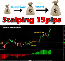 Forex Indicator Forex Trading System Best mt4 Scalping 15 pips 80% Wining
