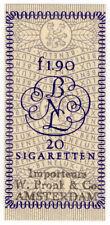 (I. B) Países bajos ingresos: tabaco deber Kurmark 1.90 (20)