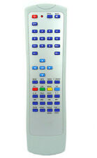 RM-Series® Replacement Remote Control for B&O MX5000