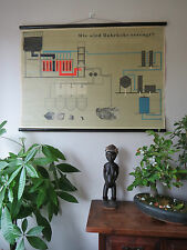 VINTAGE PULL DOWN SCHOOL WALL CHART OF COAL PROCESSING I