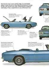 1966 Chevy Corvair Corsa Convertible Article - Must See !!