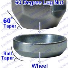 Adapter Washer To Convert 60 Degree Taper Lug Nut To Ball Socket 20 Pack
