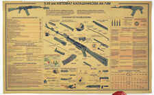 AK74 Firearms Design Drawing Old Retro Kraft Paper Poster Room Wall Decor A79