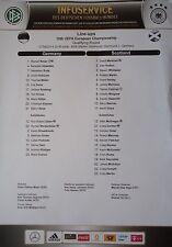 Line-ups LS 7.9.2014 Deutschland - Schottland in Dortmund