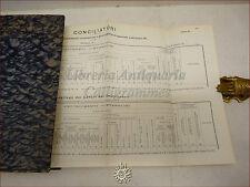 DIRITTO: Suman, GUIDA degli UFFICI DI PRETURA 1891 UTET tavole pieghevoli