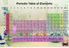 Periodic Table Of The Elements TWO IN ONE! Educational Science A4 Poster NEW