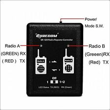 Cross Band Surecom SR-629 Duplex Radio Repeater Controller + Radio Cable