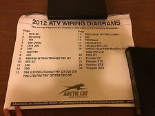 Arctic Cat ATV Wiring Diagram Chart 2012 All Models