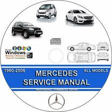 Mercedes Electrical Wiring Diagrams & Schematics + WIS + EPC - Repair Manual DVD