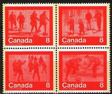Canada 1974 Sc647a  Mi570-73 3.00 MiEu  1block of 4  mnh  21st Olympic Games