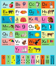 ABC Alphabet and Number Learning Table Poster for babies toddlers kids