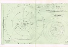 ANTIQUE PRINT VINTAGE 1800S ASTRONOMY STAR CHART MAP SOLAR SYSTEM DOUBLE SIZE