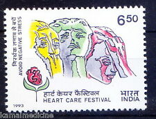 India MNH, Heart Care, Medicine, Health -(2)  - H16