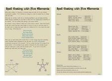 Spell Casting Using 5 Elements Book of Shadows page on Parchment & color #SC5E2