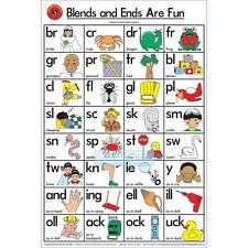 Early Learning Blends & Ends Poster