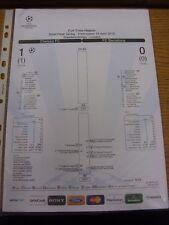 18/04/2012 Champions League Semi-Final, Chelsea v Barcelona - Official UEFA Colo