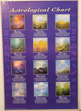 (PRL) 1992 ASTROLOGICAL CHART ASTROLOGIA MAPPA ASTROLOGIE AFFICHE PRINT POSTER
