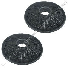 2 x Charcoal Carbon Cooker Extractor Fan Hood Filters For Bosch Neff Siemens