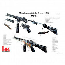 H&K Heckler & Koch HK MP5 Schematic Poster German for ARMORER & Man Cave