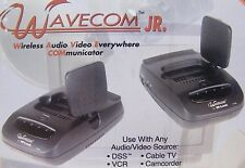 WaveCom Jr. (Tx 888 / Rx 999) Wireless Audio / Video Everywhere Communicator