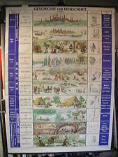 Schulwandkarte historia de la humanidad prehistórico antigüedad la edad media 161x219 t1