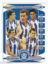 2014 Teamcoach Herald Sun Quiz (12a) THOMPSON (At just 19 years of age....)