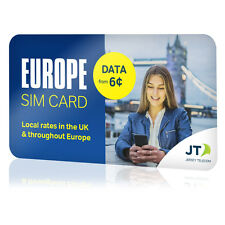 France, Spain, Italy, Germany Prepaid Travel SIM Card for calls, texts and data