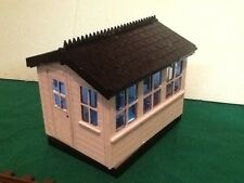 16mm scale Ground Level Signal Box