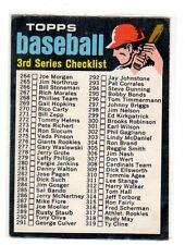 1X UNMARKED CHECKLIST 1971 OPC #206 O Pee Chee EX- Baseball