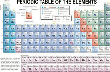 poster for Periodic Table  laminated elements chart educational chemistry  36x24