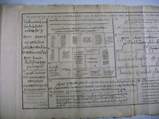 litho ancienne 1750 écriture cursine romaine traité diplomatique