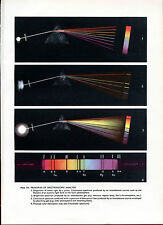 SPECTROSCOPIC ANALYSIS  Astronomy Space Art Vintage Print 1959 Frameable