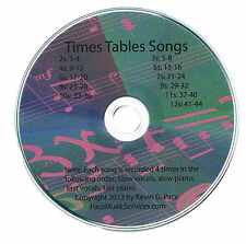 TIMES TABLE SONGS, SKIP COUNTING TO MUSIC, CD. MATH. MULTIPLICATION.