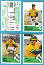 1983 Fritsch Midwest League Team Set Madison Muskies - Jose Canseco