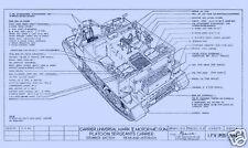 Universal Carrier Bren Gun Schematic drawings plans ORIGINAL DETAIL WW2 1940's