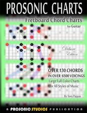 Fretboard Chord Charts for Guitar by Tony Pappas (2013, Paperback, Deluxe)