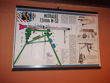 Yugoslavia JNA army M53 rifle poster No2