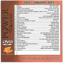 ETV Power Dance - January 2003 4 Hr