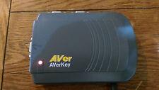 Video Converter - Aver Averkey