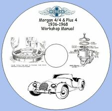 Morgan 4/4 & Plus 4 1936-1968 Workshop Manual