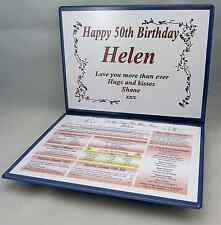 SPECIAL 50TH BIRTHDAY GIFT- THE DAY YOU WERE BORN +PERSONALISED MESSAGE