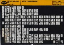 Audi 100 1970-1977_Repair Manual_automatic transmission_Microfich_Fich_Microfilm