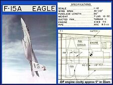 Plans & Patterns F-15 EAGLE Cool Ducted Fan RC JET